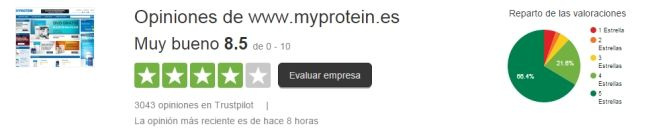 opiniones de myprotein